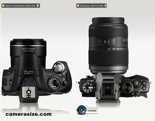 Canon Sx40 HS and Olympus E-M5
