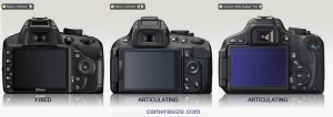 Nikon D3200, D5100 and Canon T3i LCD display, fixed and articulating