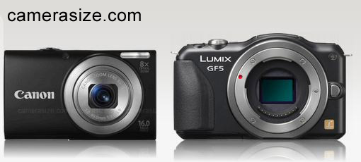 Canon PowerShot A4000 IS and Panasonic Lumix GF5