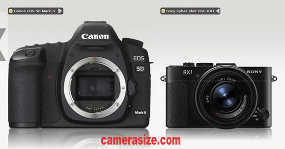 Canon EOS 5D Mark II vs Sony RX1 - size comparison (via camerasize.com)