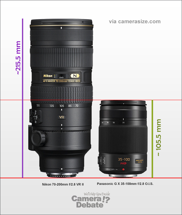 Panasonic 35-100mm f/2.8 and Nikon 70-200 mm f/2.8 size comparison