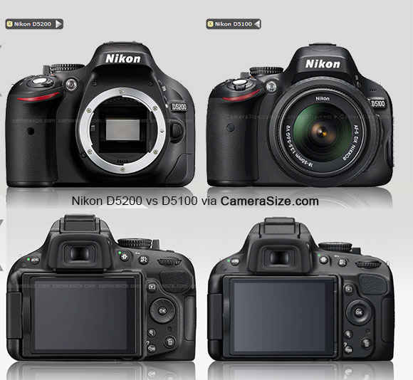 Nikon D5200 and D5100 (via camerasize.com)