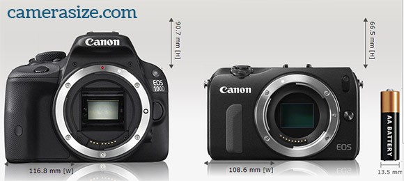 Canon EOS M vs Rebel Sl1 - size comparison