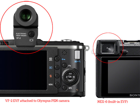 Olympus PEN camera with VF-2 optional EVF compare to Sony NEX-6 EVF