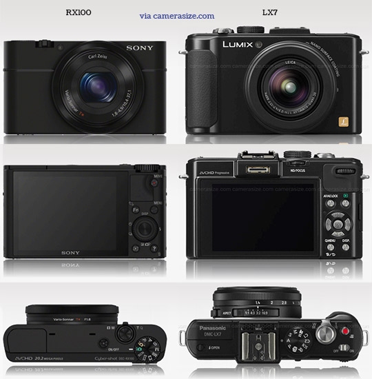 Sony RX100 vs Panasonic LX7 camera size comparison