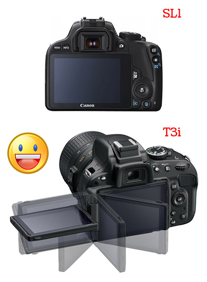 Canon T3i and SL1  LCD screen
