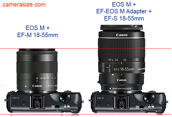 Canon EOS M EF-M 18-55mm vs EF-EOS M adapter and EF-S 18-55mm lens