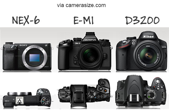Sony NEx-6, Olympus OM-D E-M1 and Nikon D3200 size comparison