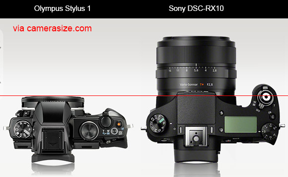 Olympus Stylus 1 vs Sony RX10 top view size comparison