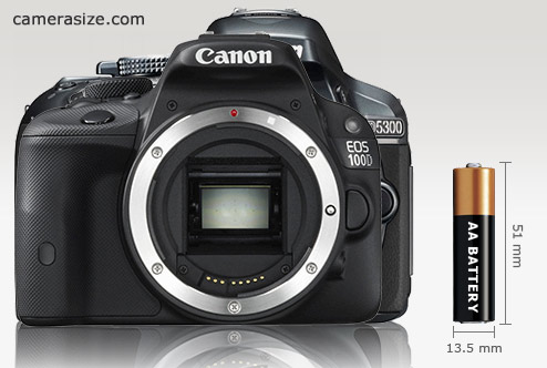 Canon Rebel SL1 / EOS 100D vs Nikon D5300 size comparison