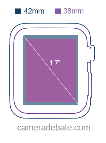Apple Watch Screen size