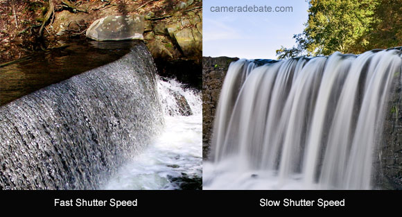 Waterfall silky water: slow shutter speed vs faster shutter speed